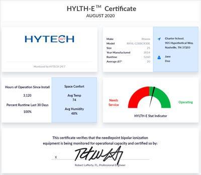 hylth-e-certificate_400_4